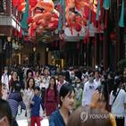 중국,소비,회복,코로나19,경제,작년,타격,지적,최근,소매판매