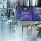 영업이익,실적,증가,작년,전망,코로나19,대비,전망치