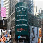 해외,글로벌,시장,진출,미래에셋자산운용,국내,미래에셋,투자