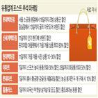 추석,연휴,행사,판매,최대,올해,코로나19