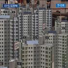 집값,서울,아파트,국정감사,국회,가격