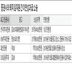 이연성과급,성과급,소송,증권사,임직원,제기,부사장