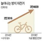 자전거,방치,등록제,등록,수거,서울