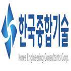 사업,한국종합기술,조성,풍력단지