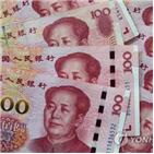 중소은행,국유기업,중국