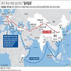 중국,스리랑카,미국,인도,타국,대사