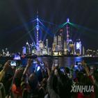 중국,코로나19,수출,성장률,회복,경제