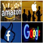 기업,보고서,경쟁사,시장,구글,인수,페이스북,하원,검색,빅테크