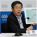분양원가,공개,노무현,이명박,김헌동,서울시