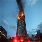 화재,주민,대응,사망자,소방대원