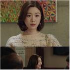 이다인,도연,앨리스,드라마,회식