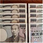 결제,일본,현금,일본은행,디지털,실험