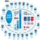 콘텐츠,유튜브,기자,국내,채널,디지털,부동산
