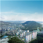 아파트,김해,삼계,단지,인구,미분양,증가,북부동