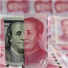위안화,가치,달러,대비,중국,이후,강세,코로나19