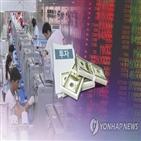 기준,투자,중국,작년,신고,감소