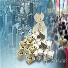 국가채무비율,국가신용등급,한경연,증가,우리나라,대비,하락