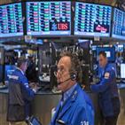 S&P500,코로나19,기업,미국,전망치,서비스,기존