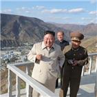 북한,가능성,포기,지난해