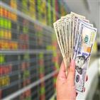 달러,환율,위안화,미국,강세,중국,블루웨이브