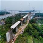 베트남,항목,공공투자법