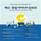 서울성모병원,공모전,지원,인재