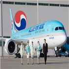 대한항공,등급,한국기업지배구조원