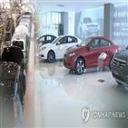 인하,개별소비세,자동차산업협회