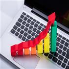 펀드,수익률,최근,소비재펀드