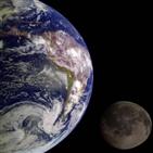 지구,자기장,연구팀