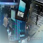 상승,코로나19,미국,부양책,시장,상황,지표,대한,증가,하락