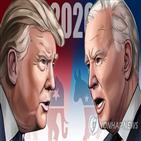 트럼프,포인트,대통령,후보,바이든,여론조사,대선,경합주,힐러리,승리