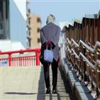 저출산,응답,사회보장,일본,조사,사회보장제도