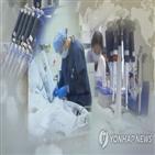 백신,코로나19,개발,승인,사용,중국,미국,시험,임상시험,러시아