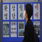 공시가격,공시,감정원,김은혜,지난해