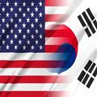한국,호감도,미국,대한