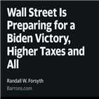 달러,바이든,부양책,트럼프,예상,후보,가능성,주장,협상,월가