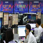 중국,하락,환율,달러,위안화,원화