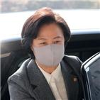 수사지휘권,추미애,장관