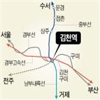 김천역,철도,개축,교통