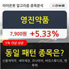 영진약품,기사,수준