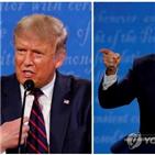 트럼프,응답,경제정책,비율,미국,평가