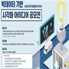 공모전,한국기업데이터