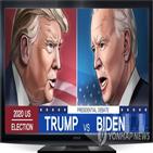 북한,트럼프,바이든,미국,통신,대통령,대선,위원장,토론,과시