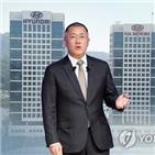 현대차,투자자,대상,활동,주주,한국,LG전자