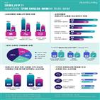 코로나19,온라인,한국,쇼핑,평균