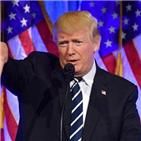 여론조사,트럼프,승리