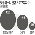 넷플릭스,가입자,신규,한국