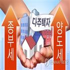 증여,아파트,월평균,서울