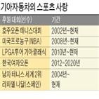기아차,한국여자오픈,스폰서,대회,후원,관계자,국내